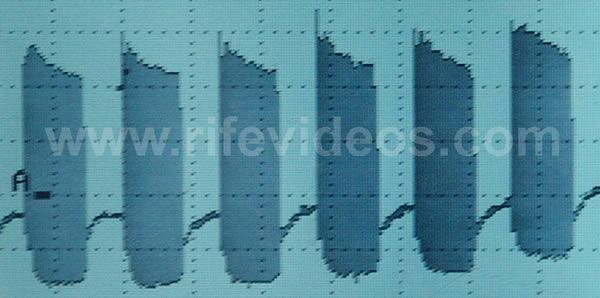 Rife Og Hoylands firkantbølge